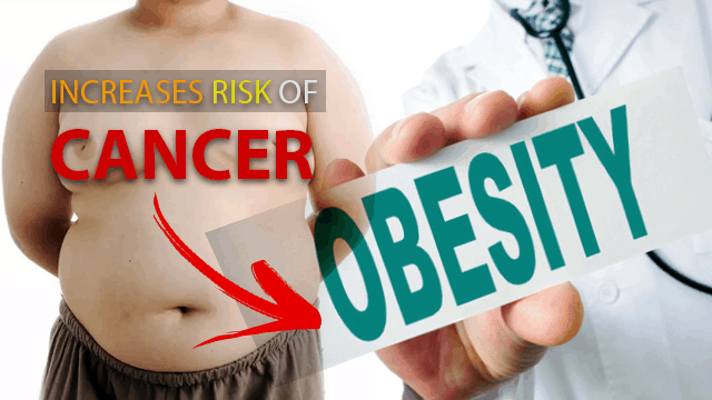 Overweight and Obesity Increases Cancer Risk - Menlify